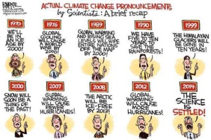 climate change religion