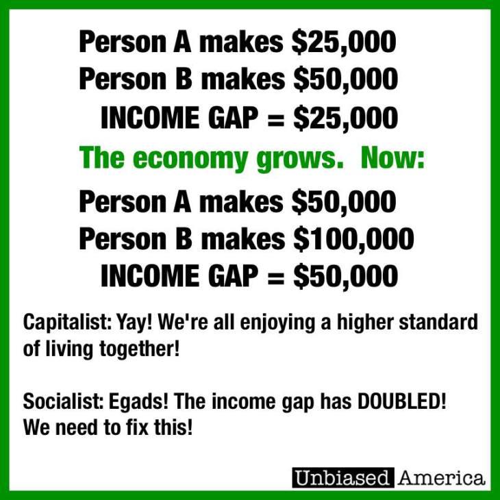Captilist vs socialist.jpg