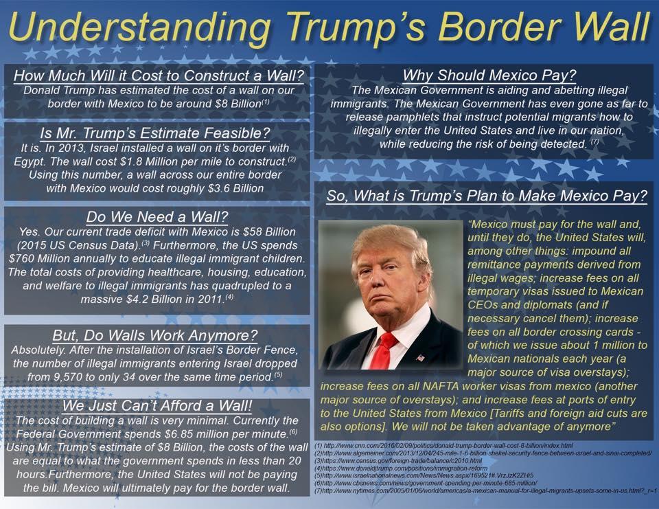 Trump Border Wall.jpg