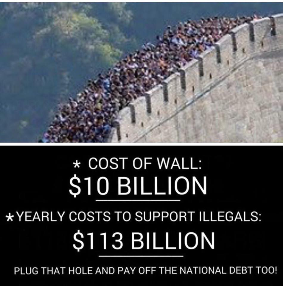 Cost Of Backyard Fence: Cost Of Border Wall