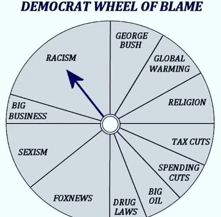 democrat-wheel-of-blame