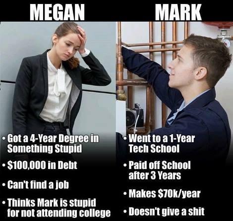 foolish Megan the liberal.jpg